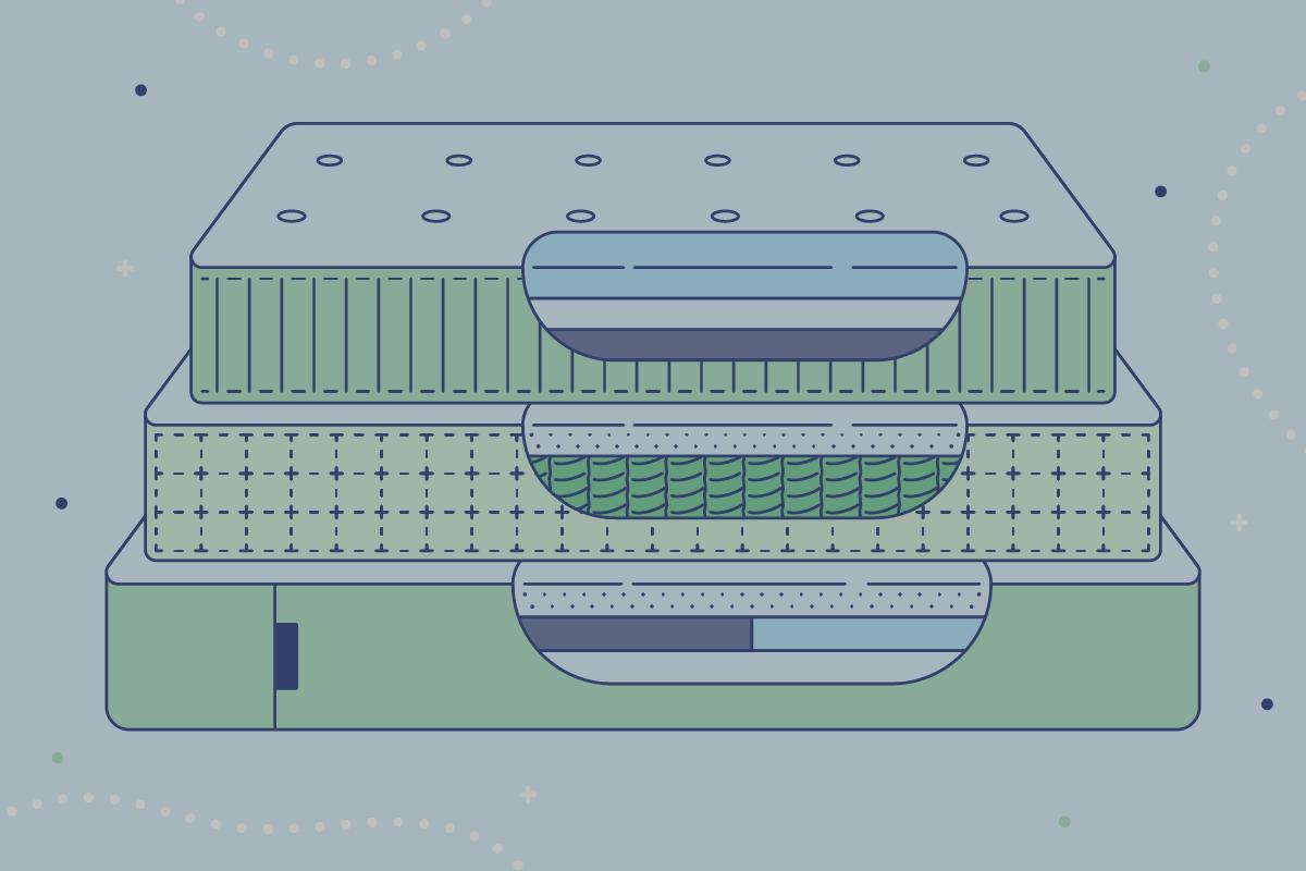Illustration of three mattresses
